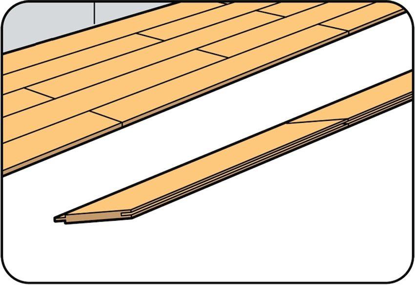 Укладка рядов ламинатных панелей