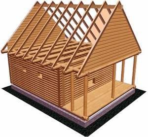 Строительство крыши, кровли