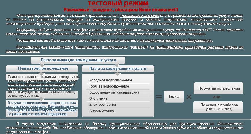 Калькулятор коммунальных платежей для граждан Российской Федерации