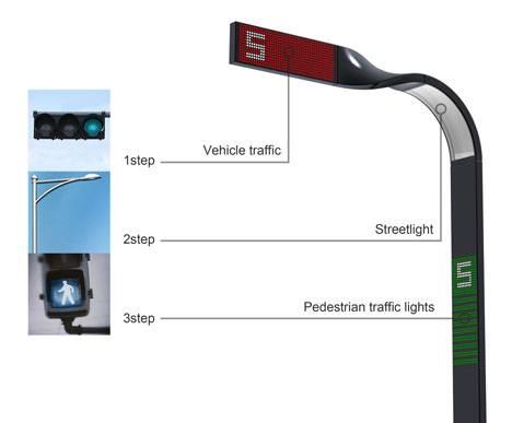 Будущие светофоры для регулировки движения