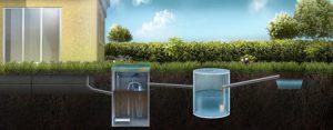 Септик Топас — решение канализации загородного дома