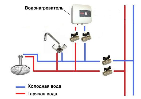Установка водонагревателя своими руками