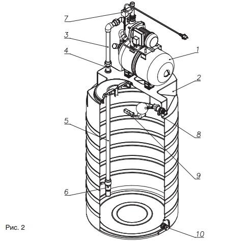 Бак 500 литров с автоматической насосной станцией JP 700PA-24L