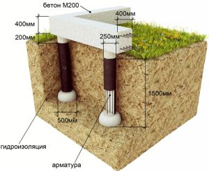 Свайные фундаменты и фундаменты столбчатого типа