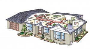 Воздуховоды для вентиляции в частный дом