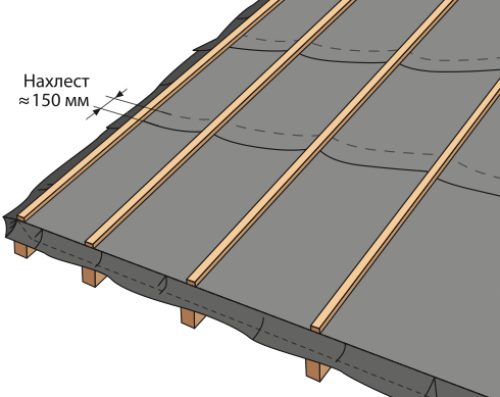 Как правильно покрыть крышу профнастилом своими руками