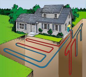 Геотермальная система отопления (Геотермальное отопление дома)