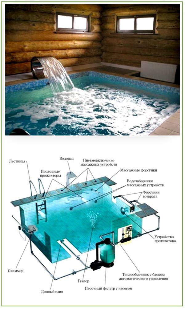 Бассейн в бане с фонтаном