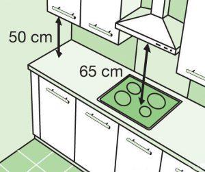 Кухонный гарнитур: как его правильно расставить