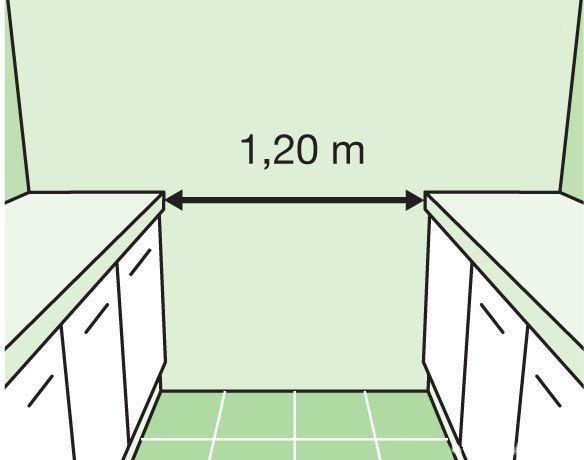 Расстояние от гарнитура