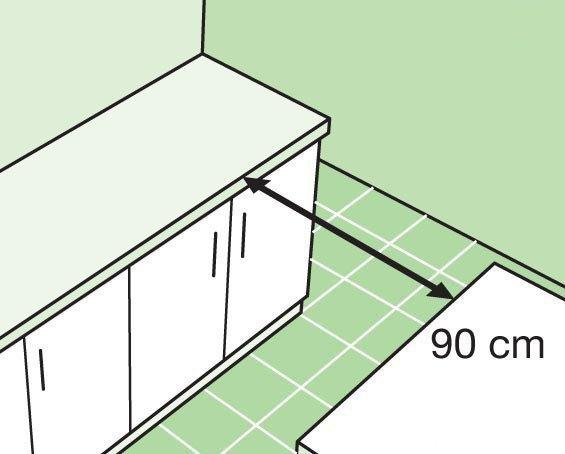 Расстояние от стола до кухонного гарнитура
