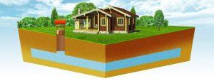Грунтовые воды и их влияние на автономную канализацию