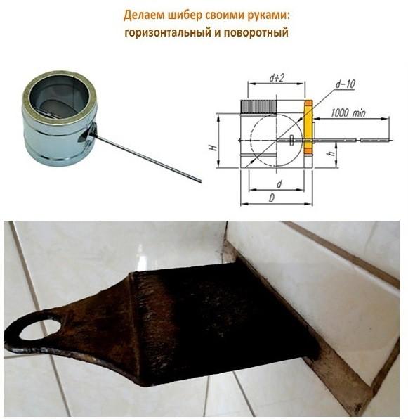 Задвижка для дымохода бани схема установки печь камин