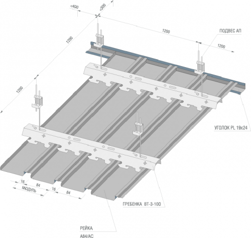 Характеристика реечных потолков Албес
