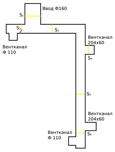 Схема внутриквартирных вентиляционных каналов