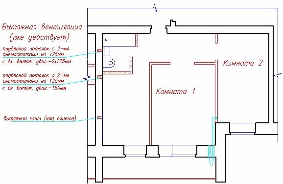 План квартиры с указанием вентиляционных отверстий фото