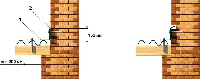 Крепление поперечного ската к стене. фото