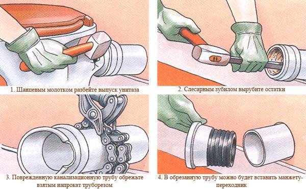 Как демонтировать унитаз фото