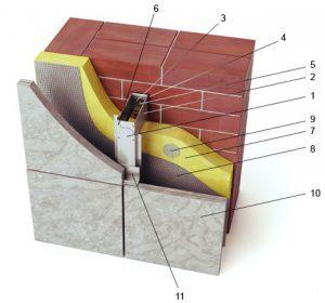 Гранит для облицовки фасадов: технология облицовки