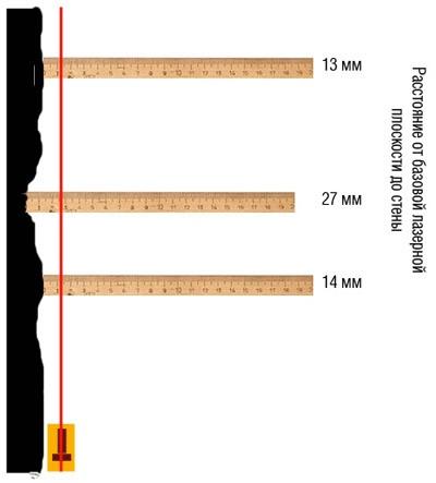 Как пользоваться лазерным уровнем инструкция
