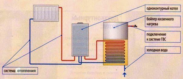 Схема ГВС с накопительным подогревателем (бойлером) и циркуляцией воды 2