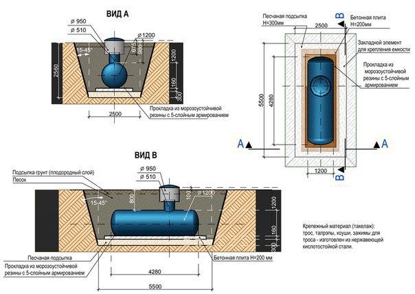 Подводка автономной газификации к дому с помощью газгольдера