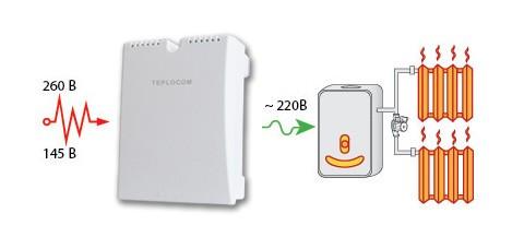 TEPLOCOM-ST-555 стабилизатор для котла газового