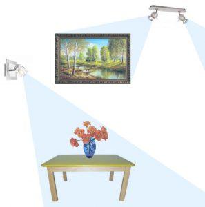 Как выбрать освещение для дома