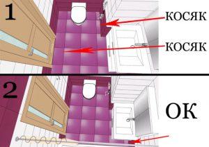 Популярные способы укладки плитки на пол и стены