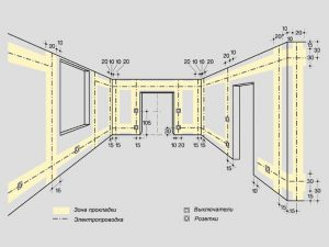 Электропроводка в квартире: как ее сделать правильно