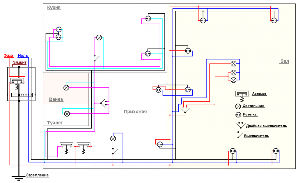 Как сделать электропроводку схема