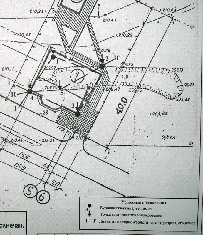 Геология под фундамент частного дома