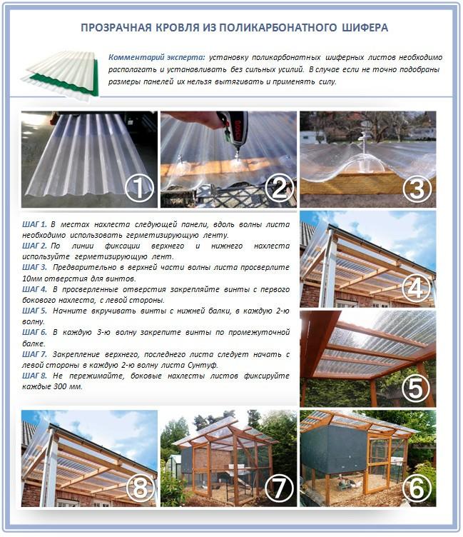 Монтаж листов поликарбонатного шифера