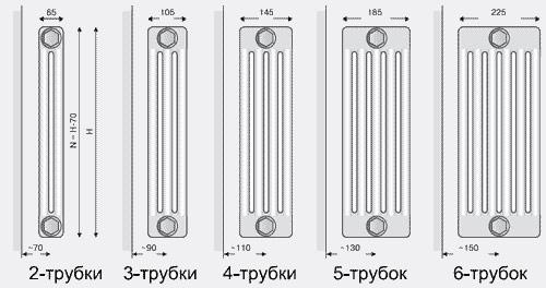 Схема трубчатых стальных радиаторов