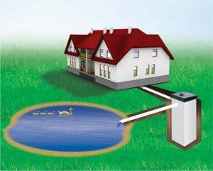 Как отвести очищенную воду из септика «Топас» в соседний водоем