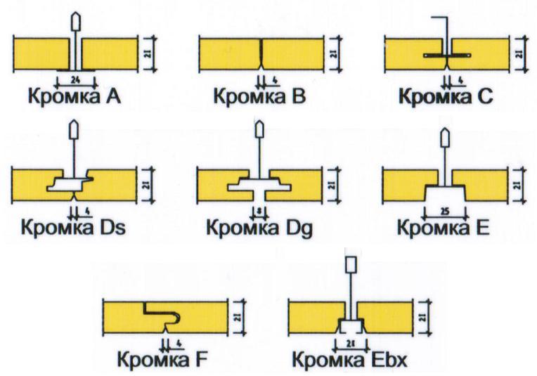 Подвесные потолки ECOPHON: обилие кромок