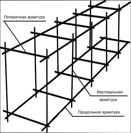 диаметр продольной арматуры