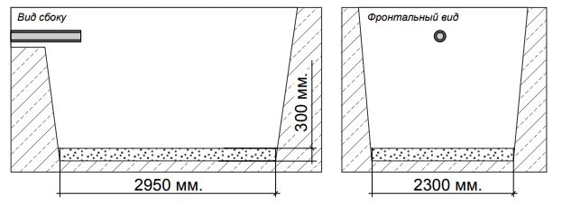Размеры котлована должны соответствовать габаритам емкости