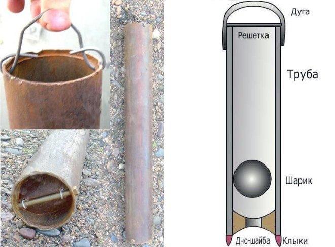 ремонт скважины на воду цена