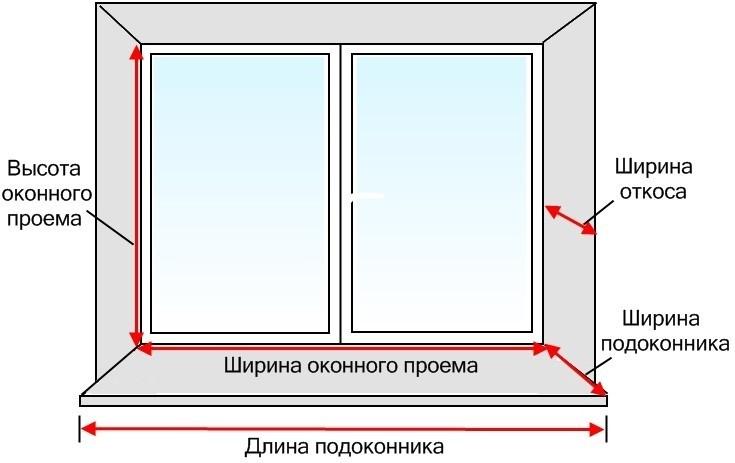 Пластиковые окна - замеры