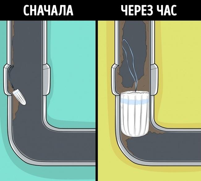 прокладки в канализации
