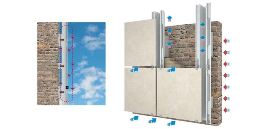 вентфасад для газосиликатных стен