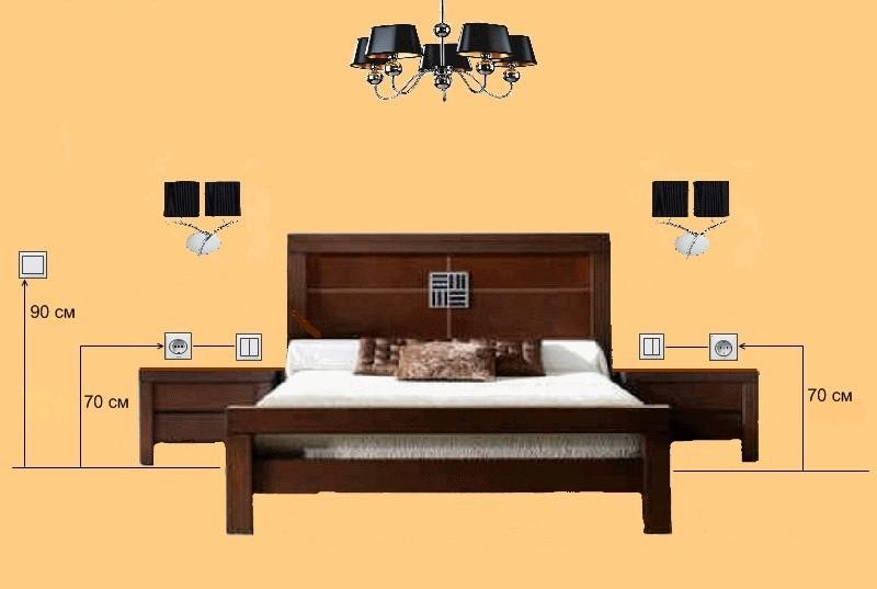 Розетки в спальне
