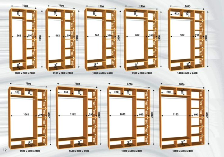 Виды шкафов и размеры