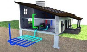Канадская скважина – отличная возможность удешевить отопление дома
