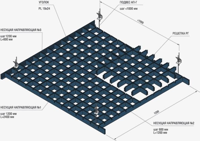 Как устроен потолок грильято