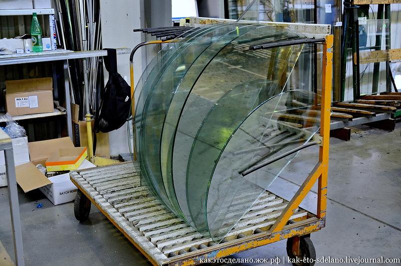 Закругленные стекла
