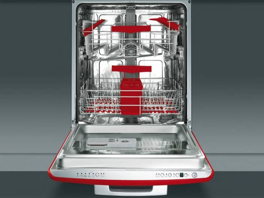 Какие бывают встариваемые посудомоечные машины