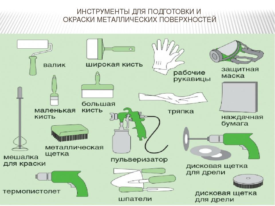 Инструменты для подготовки поверхности к окрашиванию