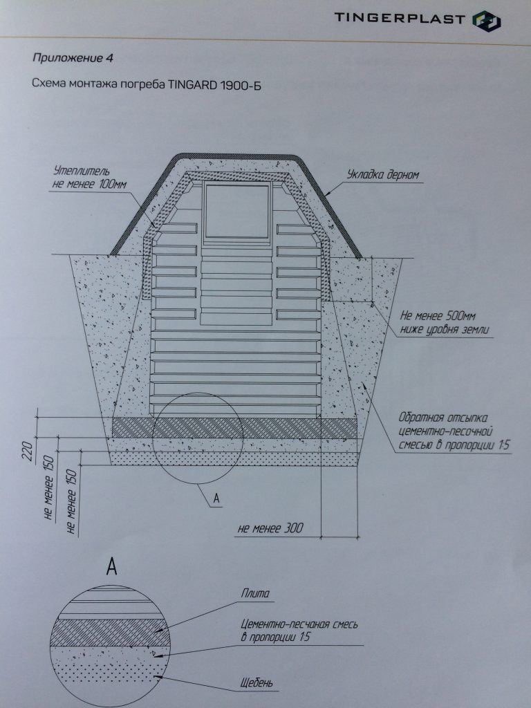 Схема монтажа погреба TINGARD 1900-Б